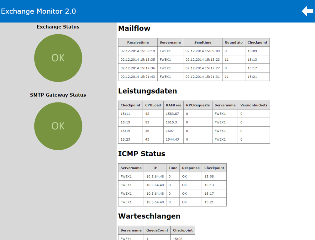 Exchange Monitor - Frankys Web