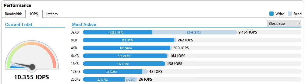 Server 2016: Geschwindigkeitsvergleich zwischen ReFS und NTFS (Teil