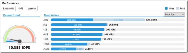 ReFS NTFS Vergleich