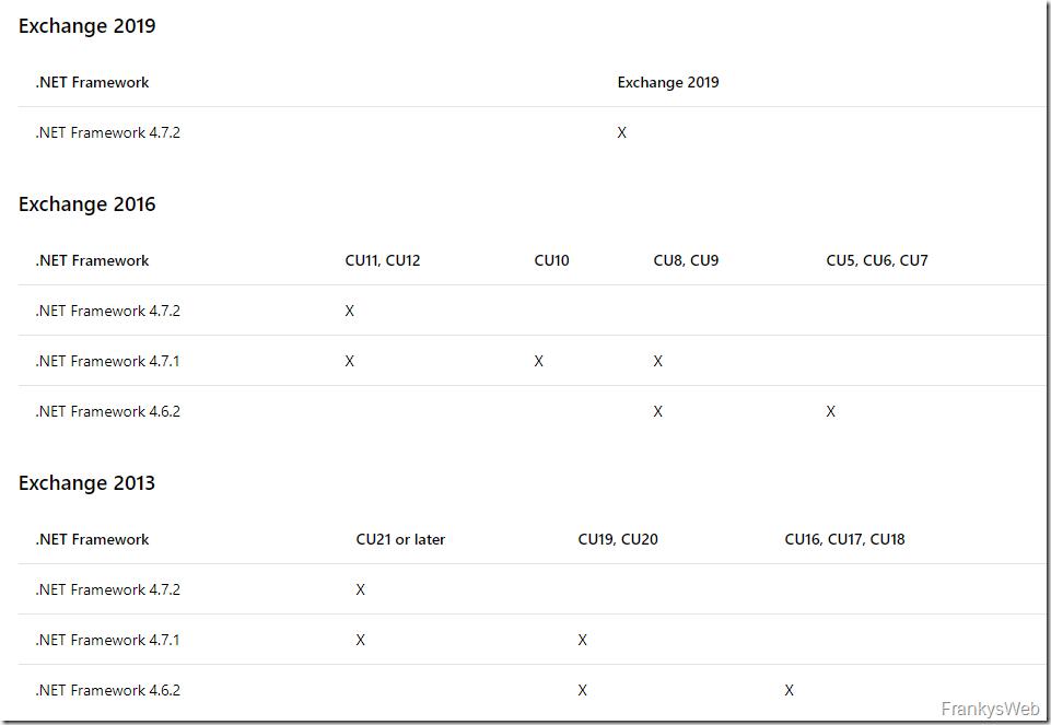 NET Framework 4.8 veröffentlicht – Kein Support für Exchange Server