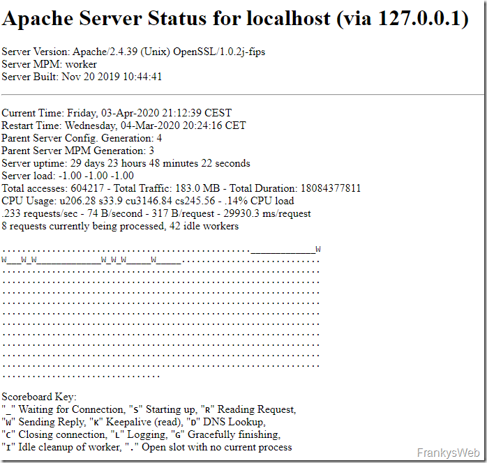 Sophos UTM: Sehr langsame Verbindung via WAF / Sensor für PRTG
