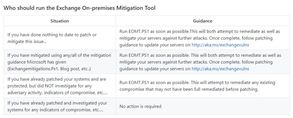 HAFNIUM: Tool von Microsoft sichert ungepatchte Exchange Server ab